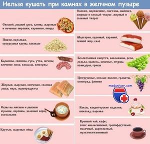 Какие можно есть продукты после удаления поджелудочной
